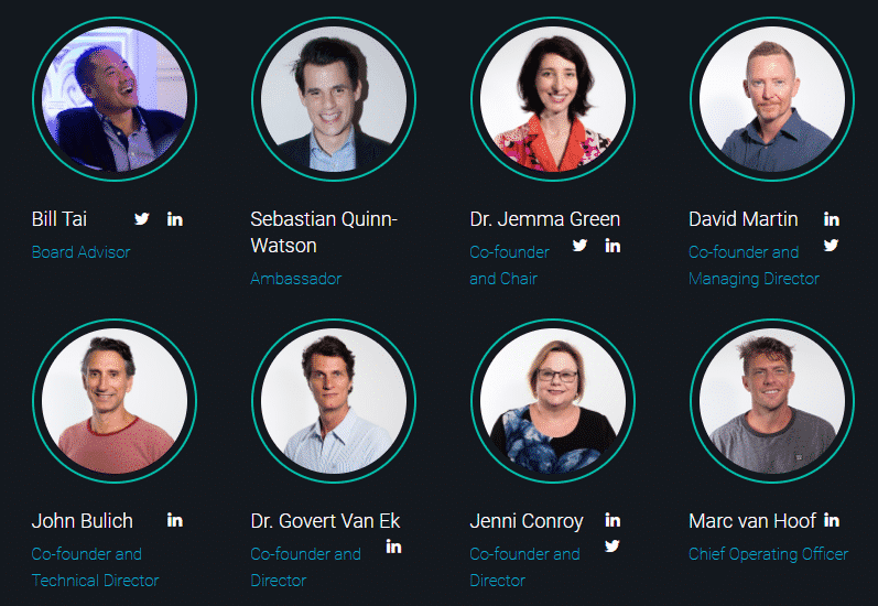 Het team van Power Ledger