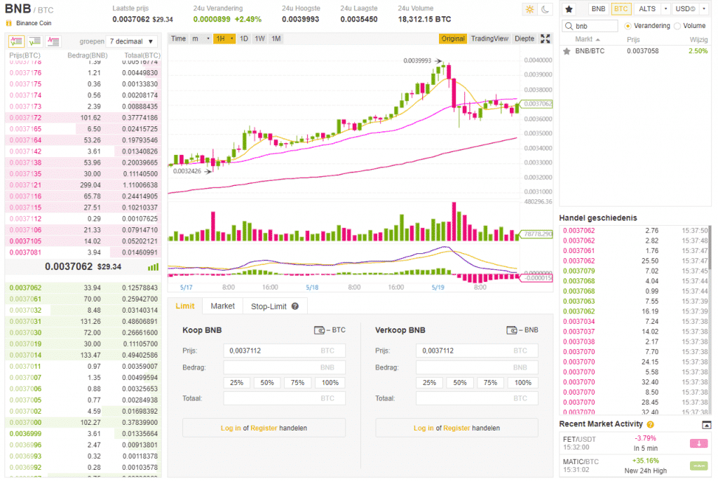 Binance Coin (BNB) kopen bij de Binance Exchange