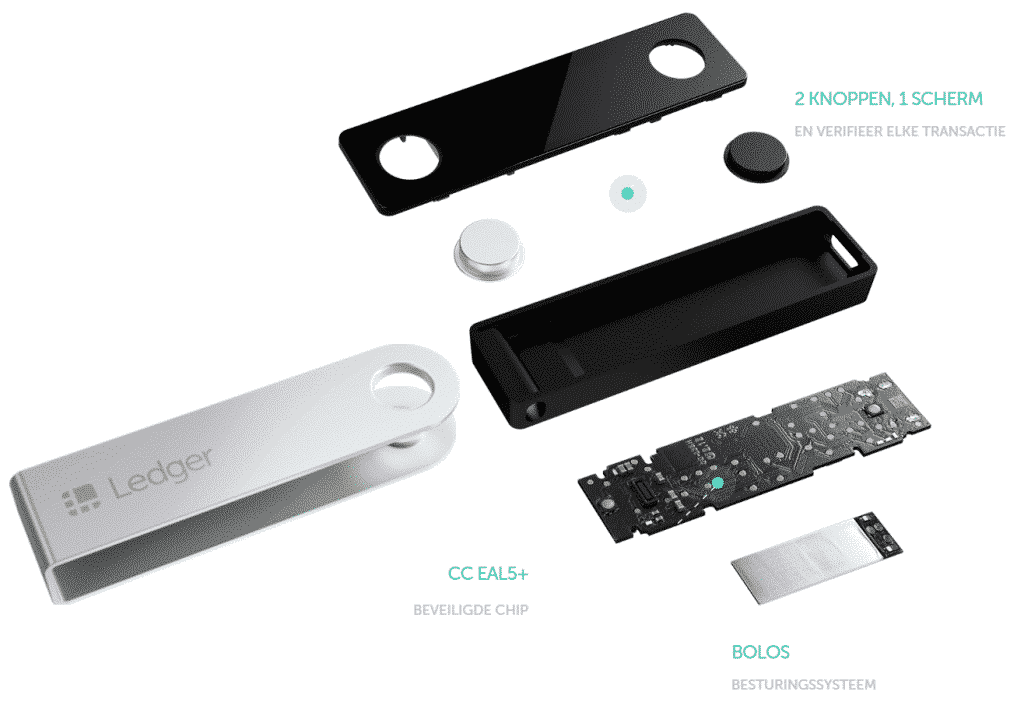 Ledger Nano X hardware